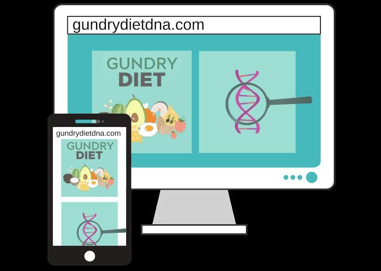 GundryDietDNA |